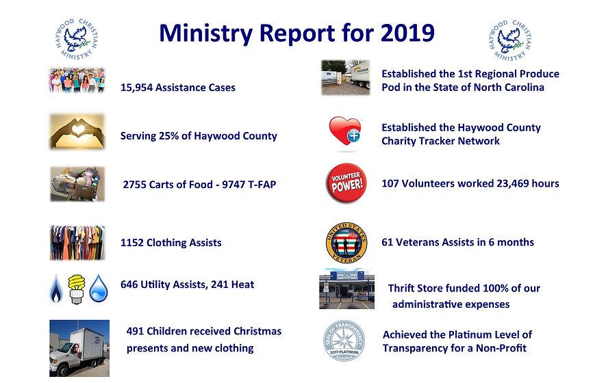 Ministry Report 2019.jpg