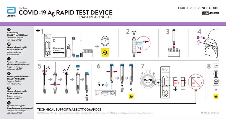 Test antigeno COVID abbott.png