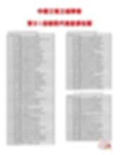 第21屆會員代表名單修改.png