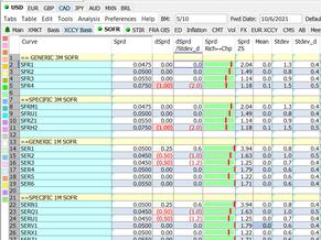 Forward Swap Matrix Enhancements   Weekly Release 7/2/21