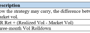 Market View – IRVOL Enhancement | Weekly Release 7/9/21