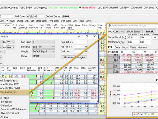 Forward Swap Matrix Enhancement | Weekly Release 1/22/21