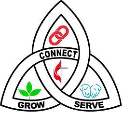RHUMC Connect Grow Serve R3.jpg