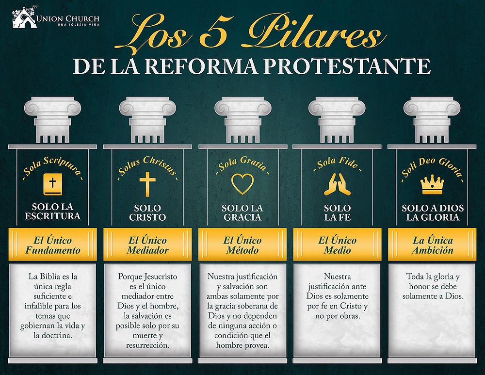 5 pilares de la reforma