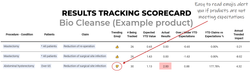 Results tracking - 1.png