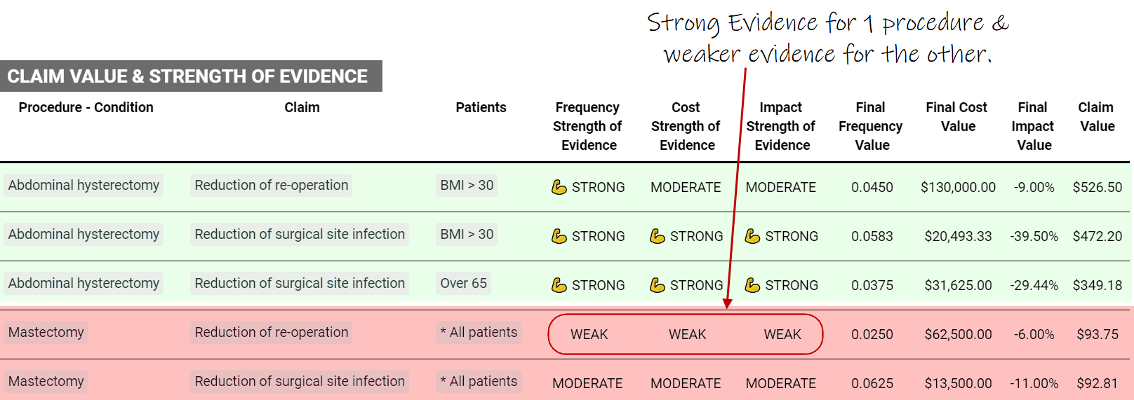Claim Value & Strength-1.png