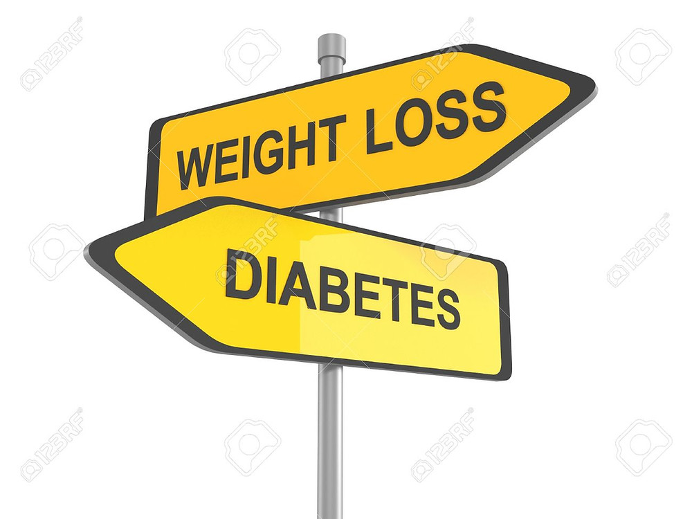 Relation between diabetes and weight loss