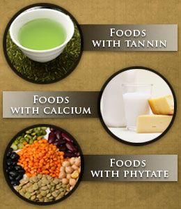 tannin, calcium and phytate