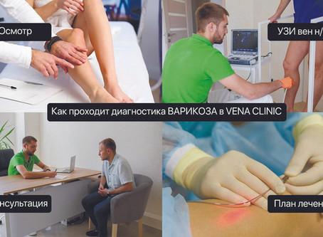 Как проходит полная диагностика варикоза в VENA CLINIC (Вена Клиник) в Днепре?