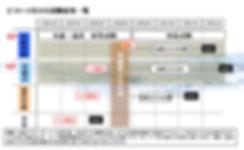 ゆりグラフ.jpg