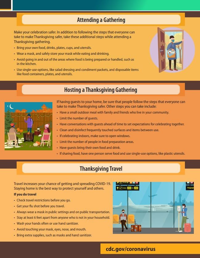 cdc-shares-safety-reminders-for-thanksgiving-gatherings-1