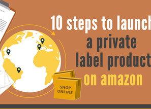 The 10 steps to private labelling (infographic)