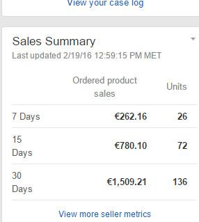 selling on amazon europe