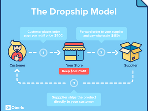 How to use a free plus shipping offer to build your launch list (and customer base)