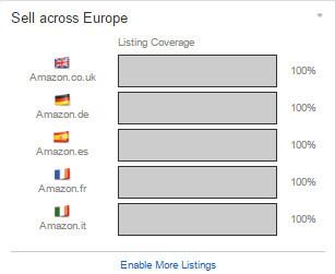 sell on amazon europe