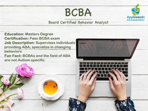 What is a BCBA?