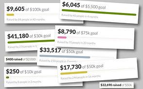 Blind Amount Raised - 10 Minute Fundrais