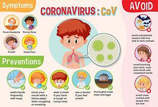 coronavirus-symptoms-1 (002).jpg
