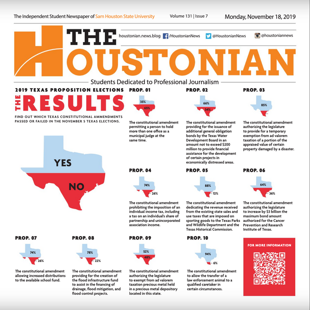 Houstonian Cover - Proposition Election