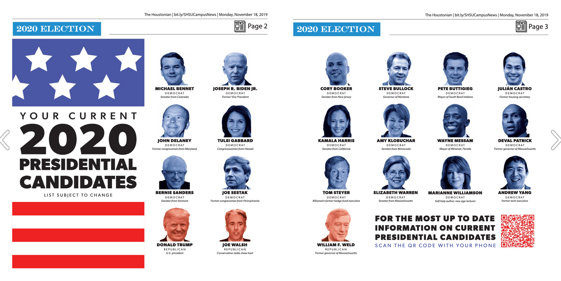 Presidential Candidates Spread