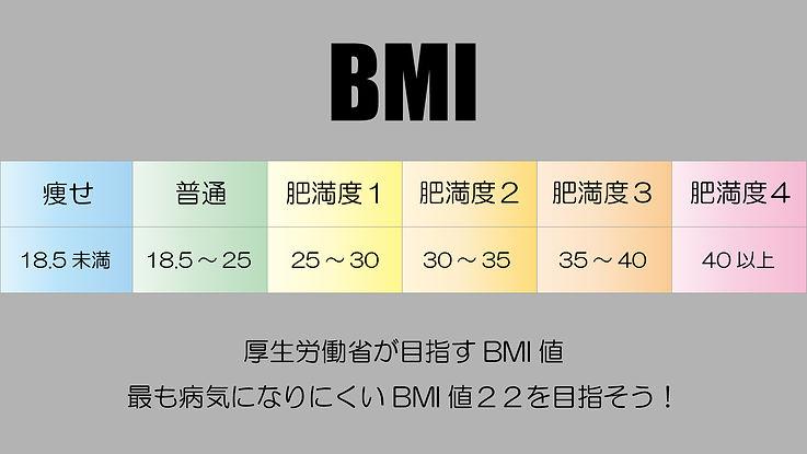 BMI表.jpg