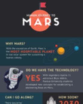 MM-Journey-to-Mars-Graphic-Purdue_edited.jpg