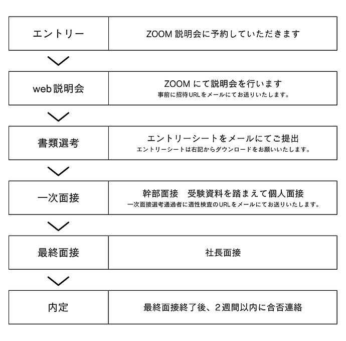 選考フロー_アートボード 1.png