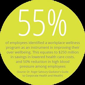 WellnessWarriorBubbles.png