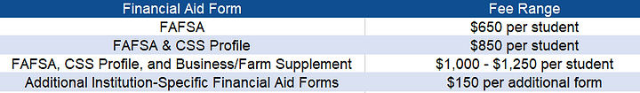 Financial Aid Forms.png