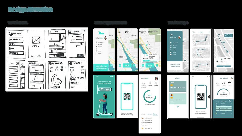New slides_Design Iteration.png