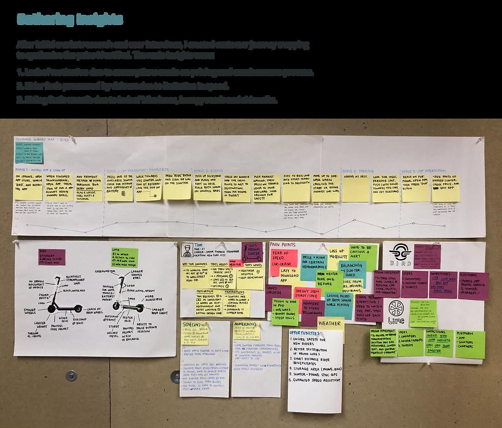 New slides_Gathering Insights.png
