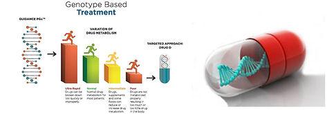 genotype-based-treatment.jpg
