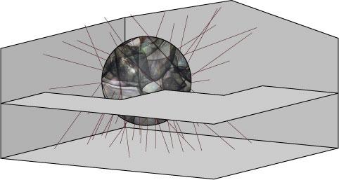 Sphere Diagram