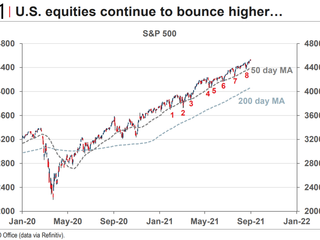 Market update - Back to the Business in September