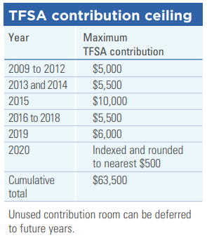 TFSA 2019.PNG