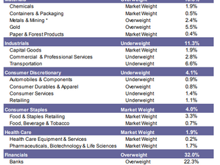 NBF Sector Weightings July/August 2019