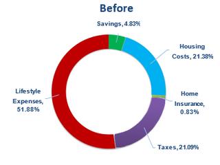 Tax Free Millionaire - Part 2