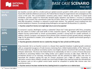 NBC Base Case Scenario - Winter 2020