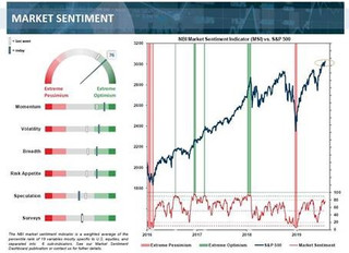 Market Update - July 2019