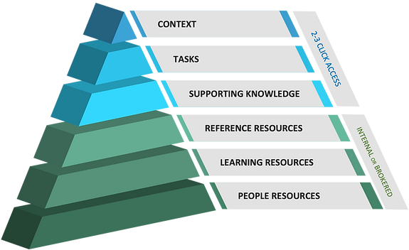 PS Pyramid updated for web.png