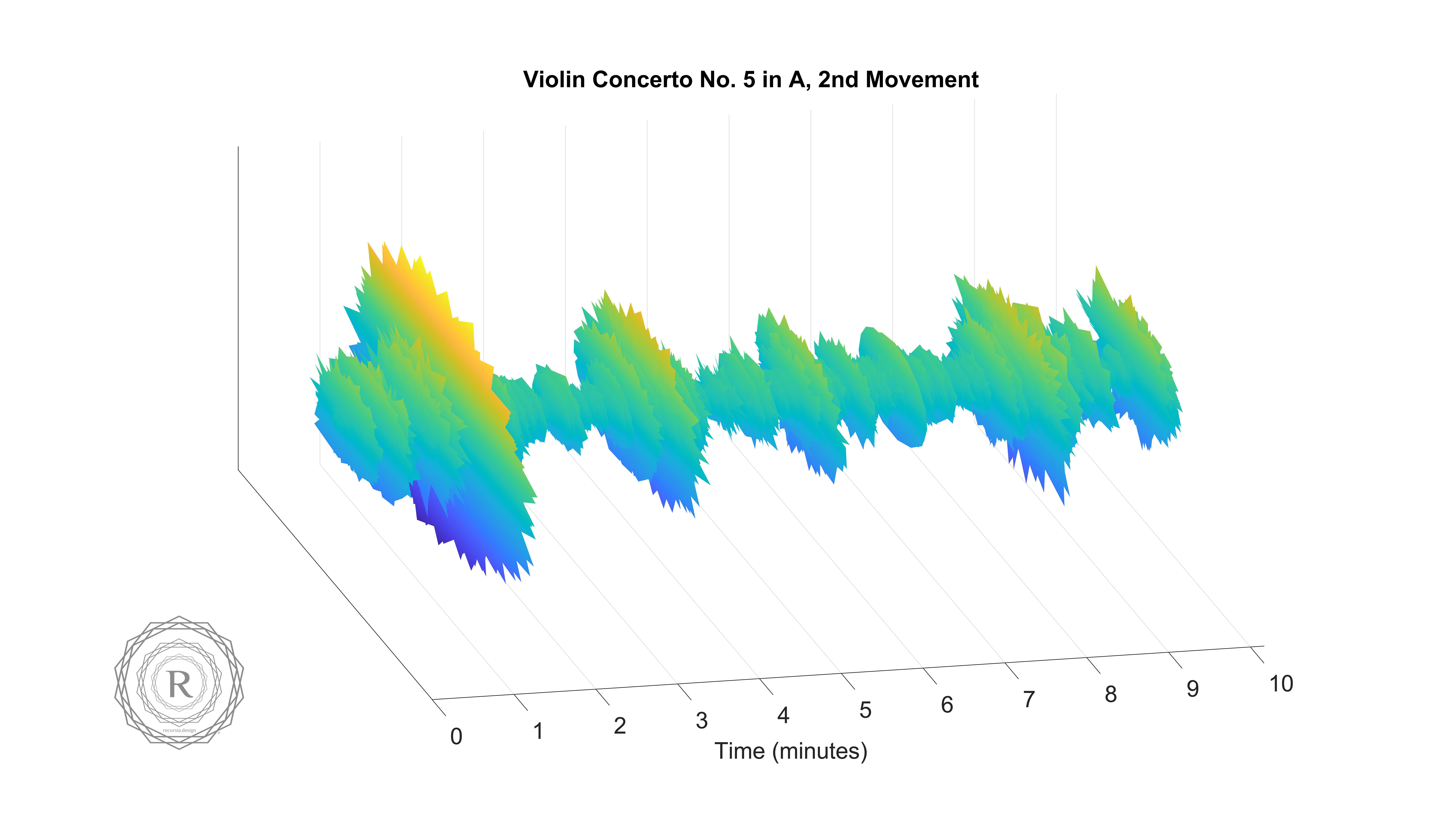 Violin Concerto No