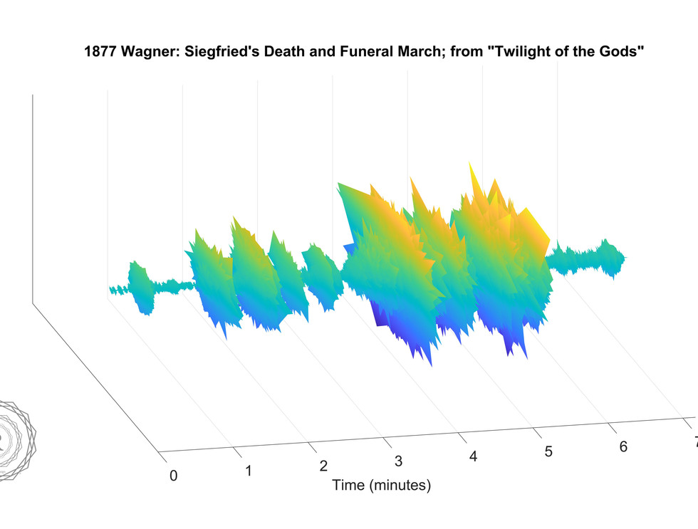 1877 Wagner- Siegfried's Death and Funer