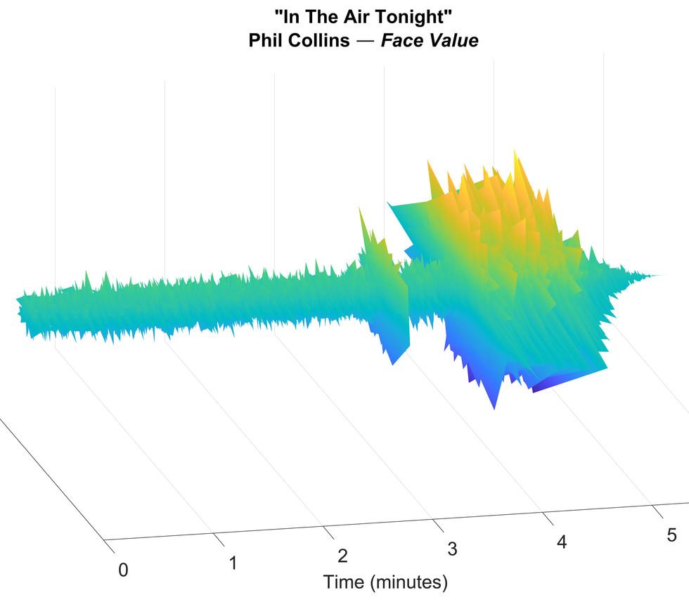 In The Air Tonight.jpg