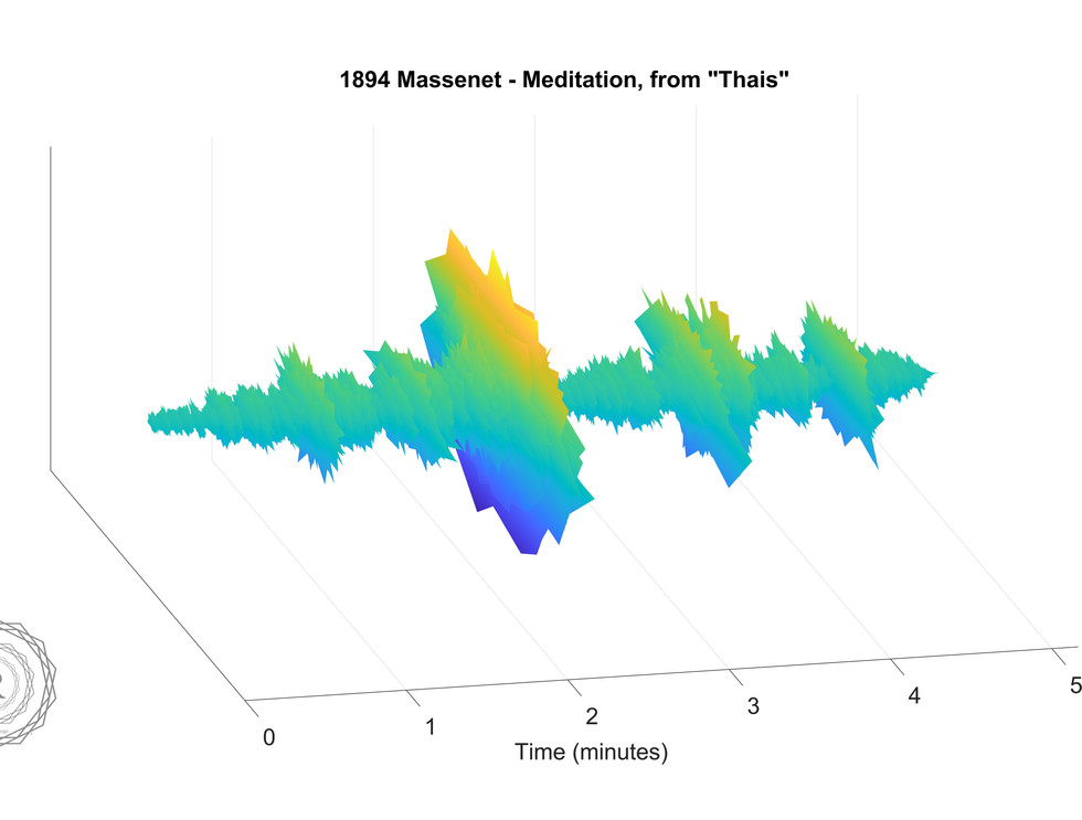 1894 Massenet - Meditation, from Thais_R