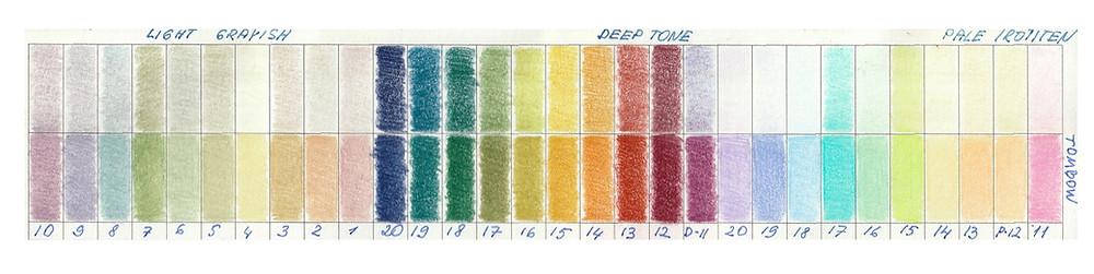 цветные карандаши tombow irojiten тест светостойкость