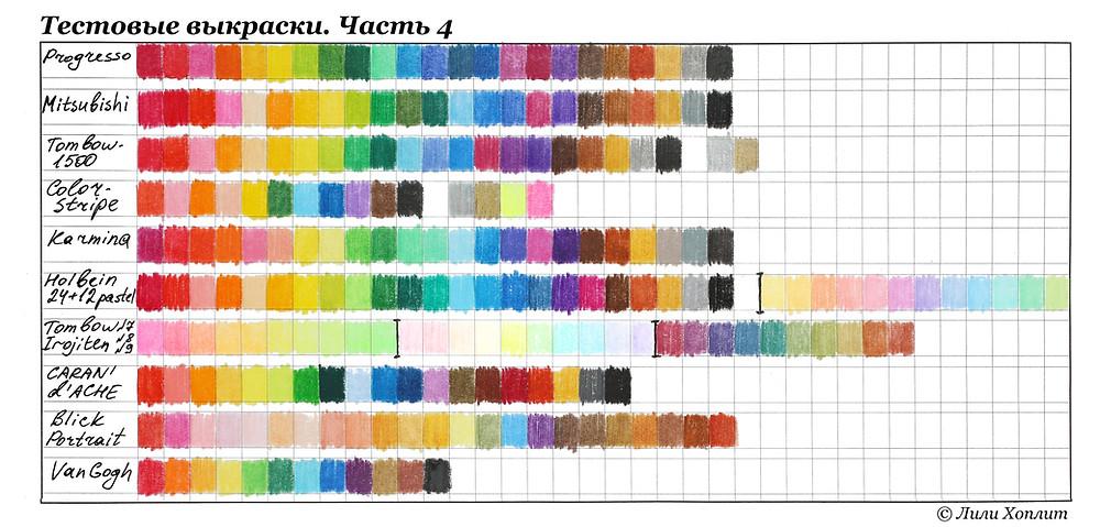 Тестовая выкраска, часть 4
