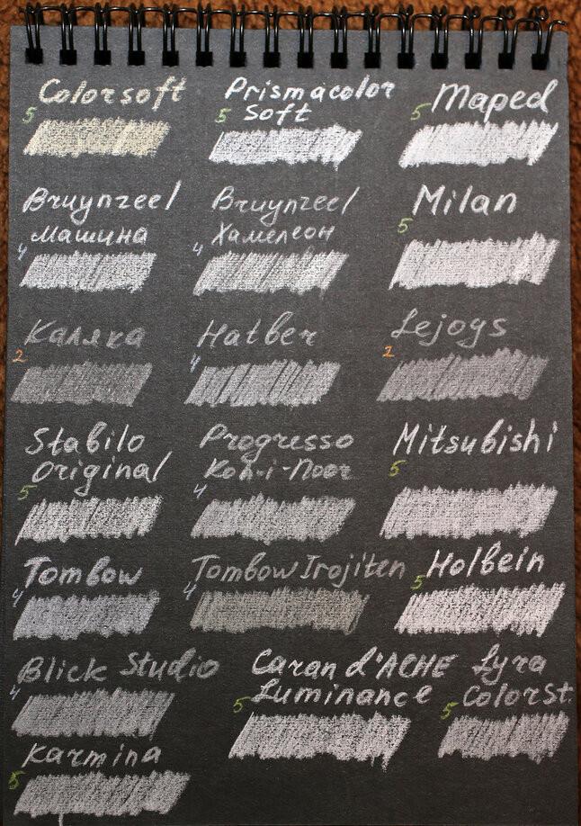 Тест белых карандашей разных марок. Часть 1