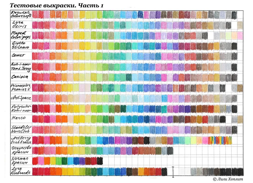 Тестовая выкраска, часть 1