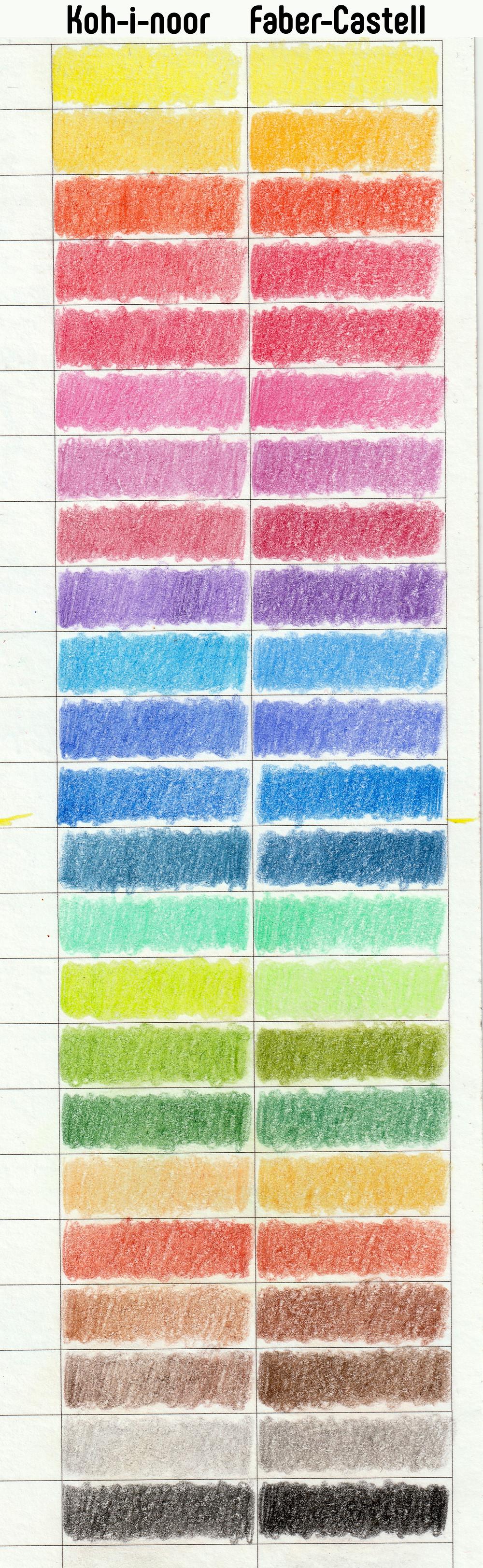Выкраска карандашей Koh-i-noor Polycolor и Faber-Castell Polychromos