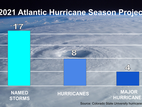 Active Atlantic Hurricane Season Predicted